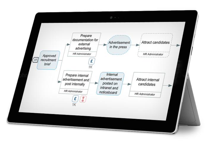 triaster ltd the ultimate guide to business process mapping